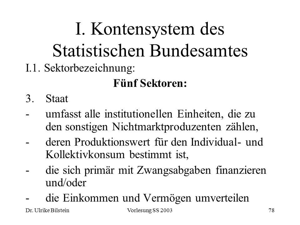 Dr. Ulrike BilsteinVorlesung SS 200378 I. Kontensystem des Statistischen Bundesamtes I.1. Sektorbezeichnung: Fünf Sektoren: 3.Staat -umfasst alle inst