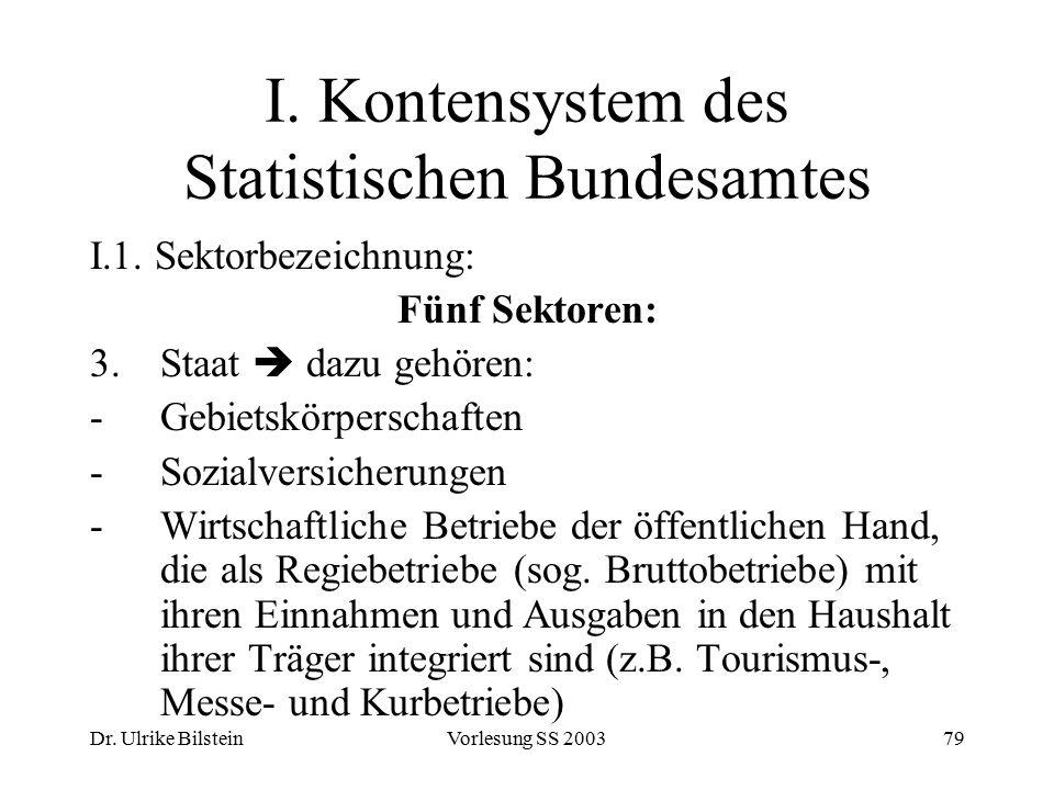 Dr. Ulrike BilsteinVorlesung SS 200379 I. Kontensystem des Statistischen Bundesamtes I.1. Sektorbezeichnung: Fünf Sektoren: 3.Staat  dazu gehören: -G