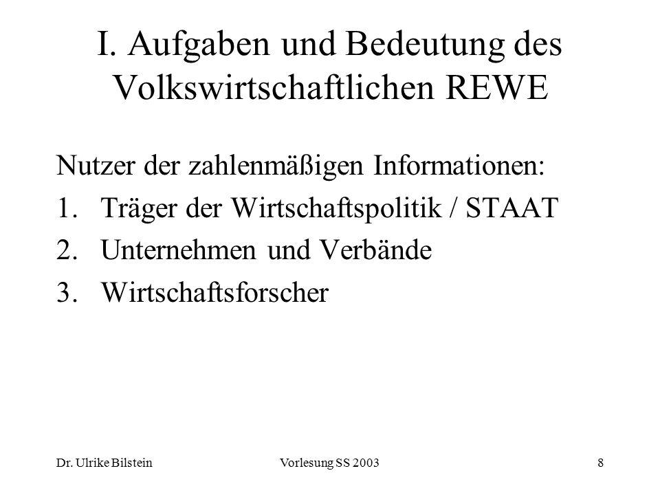 Dr. Ulrike BilsteinVorlesung SS 20038 I. Aufgaben und Bedeutung des Volkswirtschaftlichen REWE Nutzer der zahlenmäßigen Informationen: 1.Träger der Wi