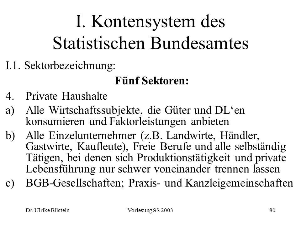 Dr. Ulrike BilsteinVorlesung SS 200380 I. Kontensystem des Statistischen Bundesamtes I.1. Sektorbezeichnung: Fünf Sektoren: 4.Private Haushalte a)Alle