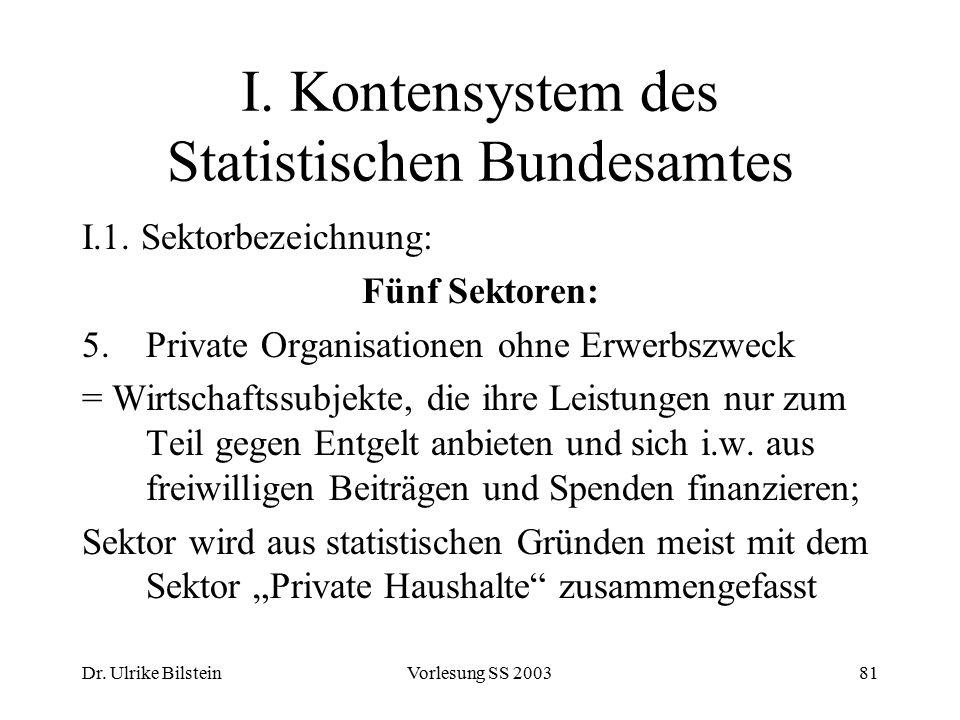Dr. Ulrike BilsteinVorlesung SS 200381 I. Kontensystem des Statistischen Bundesamtes I.1. Sektorbezeichnung: Fünf Sektoren: 5.Private Organisationen o