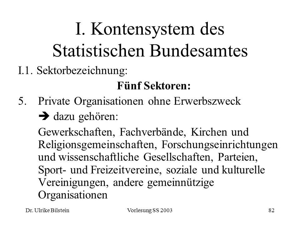 Dr. Ulrike BilsteinVorlesung SS 200382 I. Kontensystem des Statistischen Bundesamtes I.1. Sektorbezeichnung: Fünf Sektoren: 5.Private Organisationen o