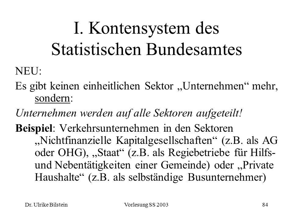 """Dr. Ulrike BilsteinVorlesung SS 200384 I. Kontensystem des Statistischen Bundesamtes NEU: Es gibt keinen einheitlichen Sektor """"Unternehmen"""" mehr, sond"""