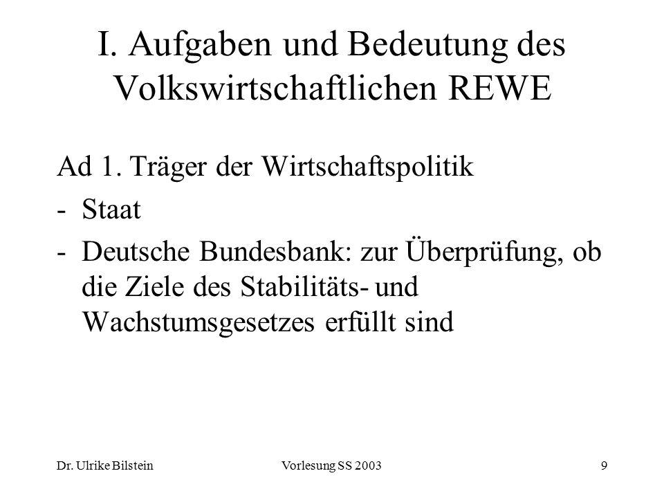 Dr. Ulrike BilsteinVorlesung SS 20039 I. Aufgaben und Bedeutung des Volkswirtschaftlichen REWE Ad 1. Träger der Wirtschaftspolitik -Staat -Deutsche Bu