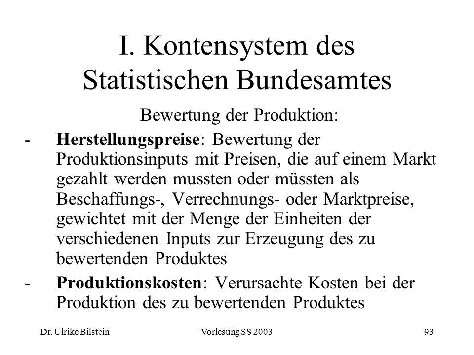 Dr. Ulrike BilsteinVorlesung SS 200393 I. Kontensystem des Statistischen Bundesamtes Bewertung der Produktion: -Herstellungspreise: Bewertung der Prod