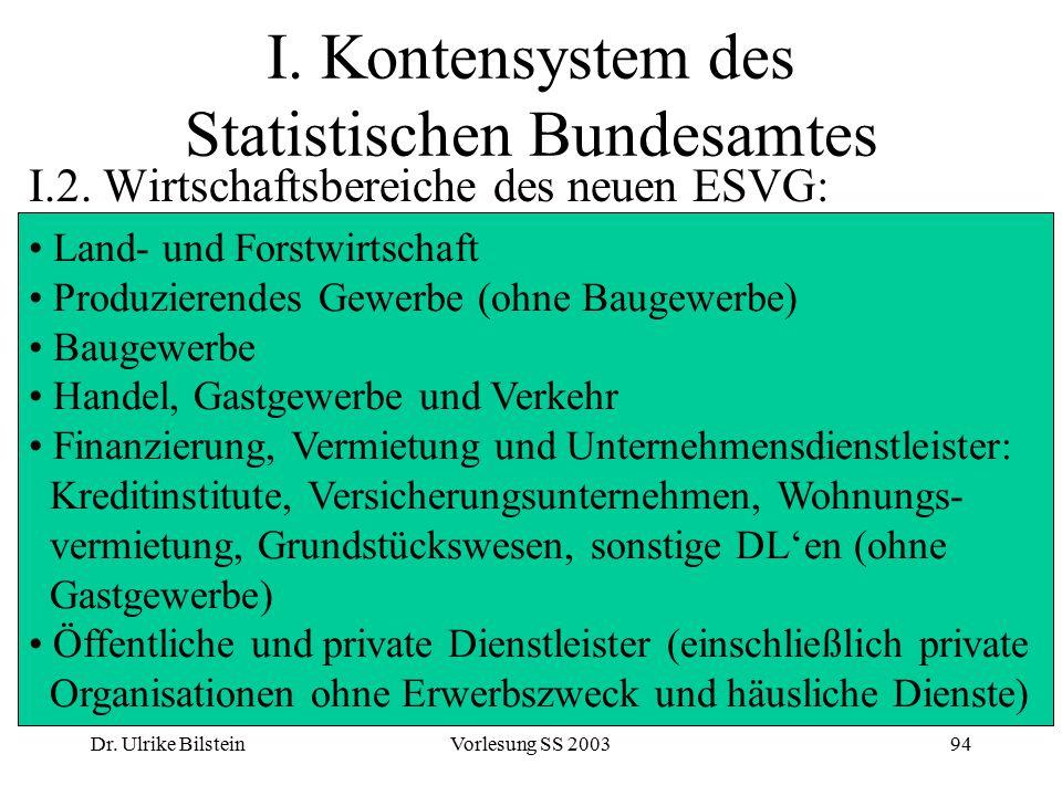 Dr. Ulrike BilsteinVorlesung SS 200394 I. Kontensystem des Statistischen Bundesamtes I.2. Wirtschaftsbereiche des neuen ESVG: Land- und Forstwirtschaf
