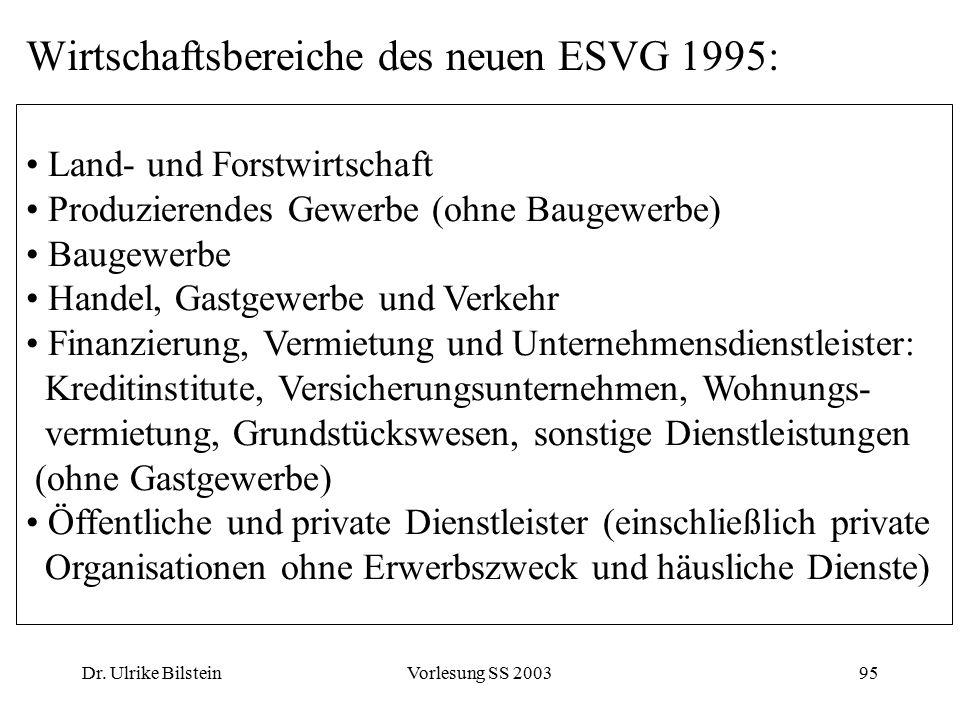 Dr. Ulrike BilsteinVorlesung SS 200395 Wirtschaftsbereiche des neuen ESVG 1995: Land- und Forstwirtschaft Produzierendes Gewerbe (ohne Baugewerbe) Bau