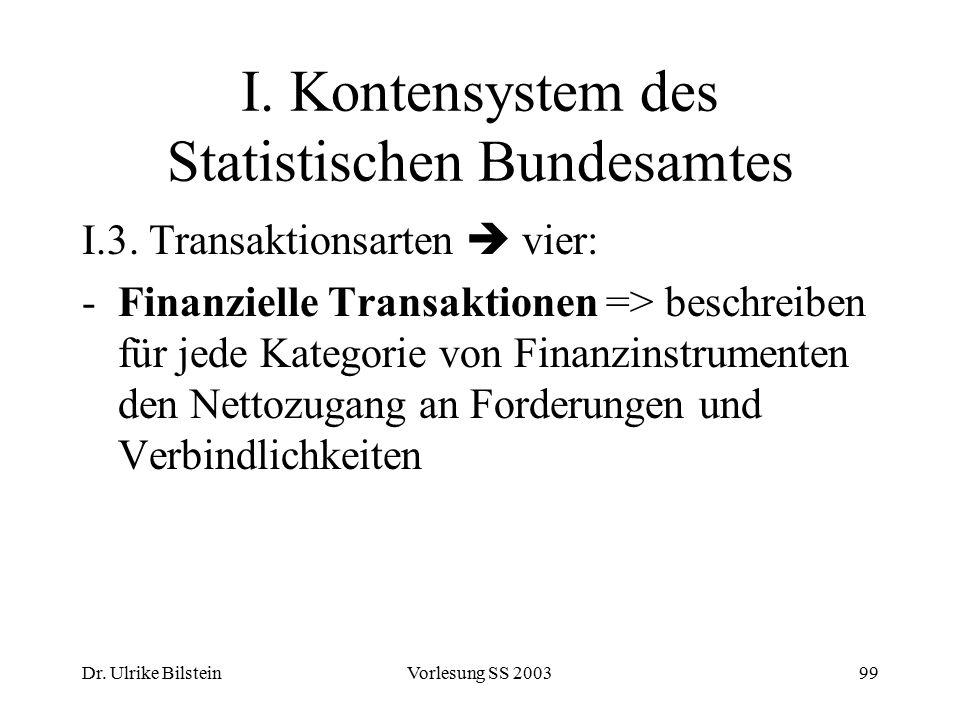 Dr. Ulrike BilsteinVorlesung SS 200399 I. Kontensystem des Statistischen Bundesamtes I.3. Transaktionsarten  vier: -Finanzielle Transaktionen => besc