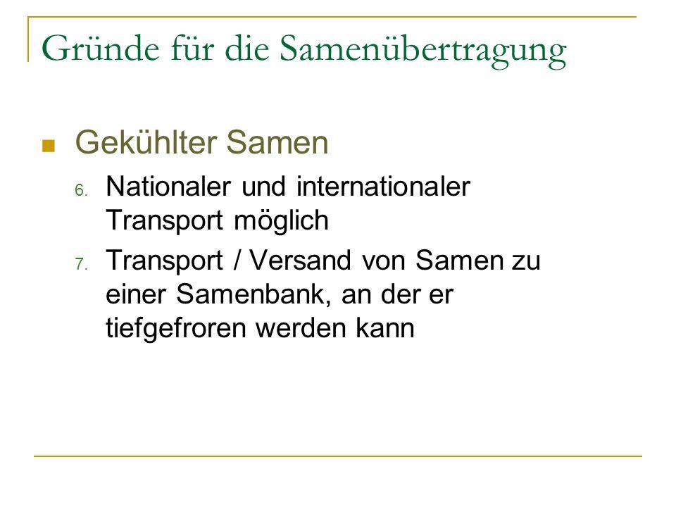Gründe für die Samenübertragung Gekühlter Samen 6. Nationaler und internationaler Transport möglich 7. Transport / Versand von Samen zu einer Samenban