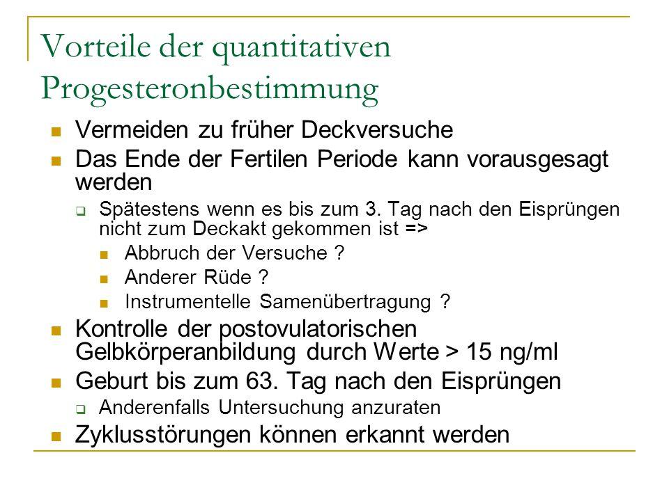 Vorteile der quantitativen Progesteronbestimmung Vermeiden zu früher Deckversuche Das Ende der Fertilen Periode kann vorausgesagt werden  Spätestens wenn es bis zum 3.