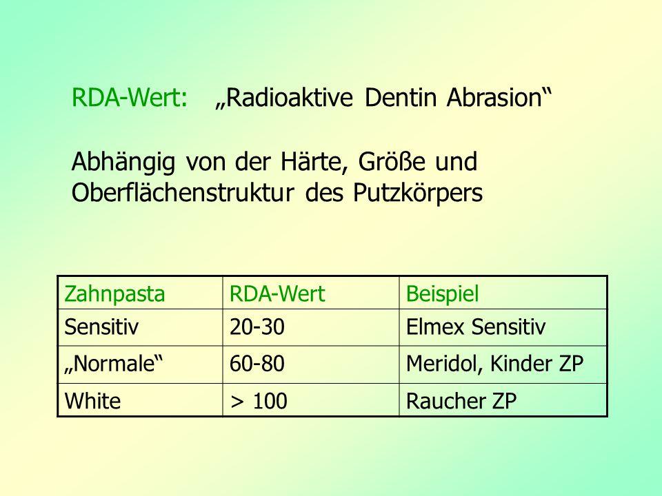"""ZahnpastaRDA-WertBeispiel Sensitiv20-30Elmex Sensitiv """"Normale""""60-80Meridol, Kinder ZP White> 100Raucher ZP RDA-Wert: """"Radioaktive Dentin Abrasion"""" Ab"""