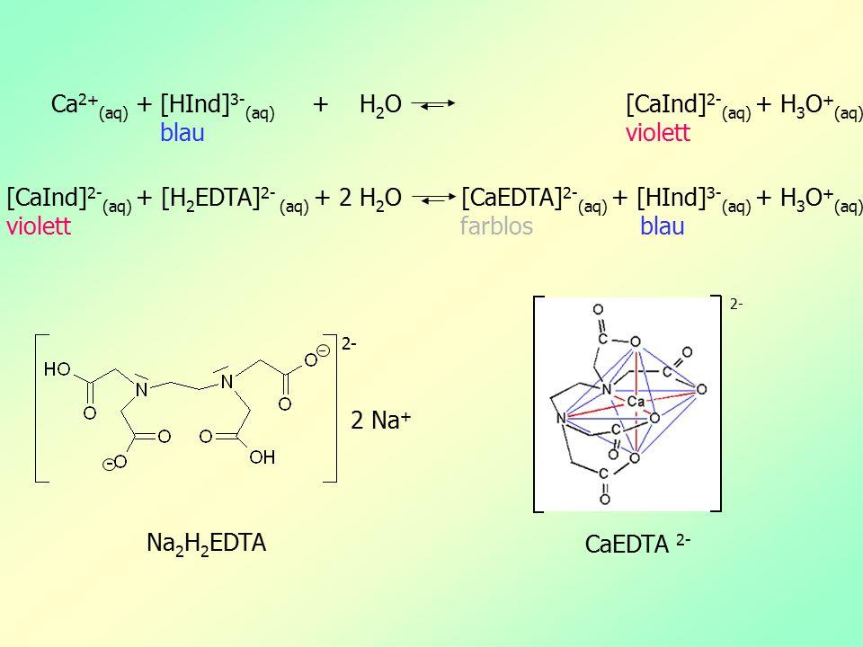 2- Na 2 H 2 EDTA CaEDTA 2- 2 Na + Ca 2+ (aq) + [HInd] 3- (aq) + H 2 O [CaInd] 2- (aq) + H 3 O + (aq) blau violett [CaInd] 2- (aq) + [H 2 EDTA] 2- (aq)