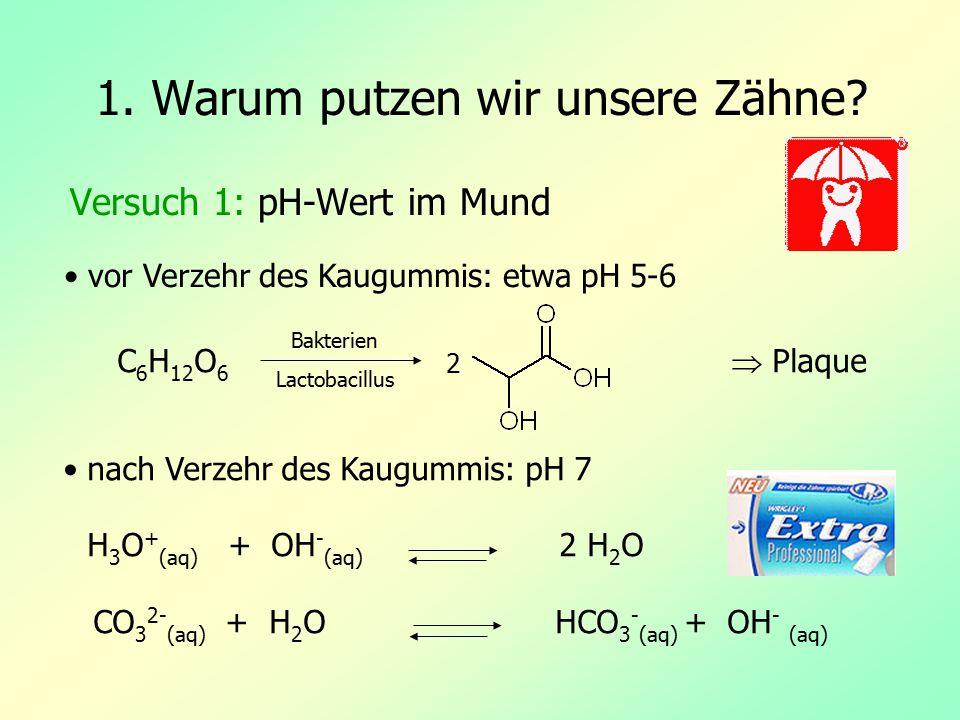 2- Na 2 H 2 EDTA CaEDTA 2- 2 Na + Ca 2+ (aq) + [HInd] 3- (aq) + H 2 O [CaInd] 2- (aq) + H 3 O + (aq) blau violett [CaInd] 2- (aq) + [H 2 EDTA] 2- (aq) + 2 H 2 O [CaEDTA] 2- (aq) + [HInd] 3- (aq) + H 3 O + (aq) violett farblos blau 2-