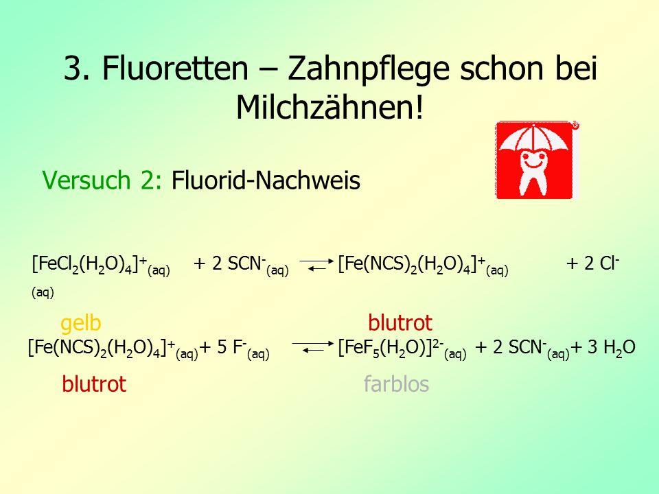 3. Fluoretten – Zahnpflege schon bei Milchzähnen! Versuch 2: Fluorid-Nachweis [FeCl 2 (H 2 O) 4 ] + (aq) + 2 SCN - (aq) [Fe(NCS) 2 (H 2 O) 4 ] + (aq)