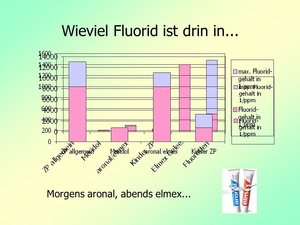 Wieviel Fluorid ist drin in... Morgens aronal, abends elmex...