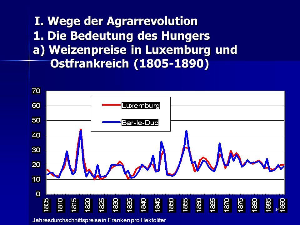 14 I.Wege der Agrarrevolution 1.