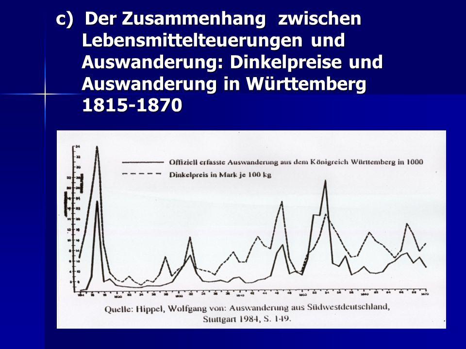 16 c) Der Zusammenhang zwischen Lebensmittelteuerungen und Auswanderung: Dinkelpreise und Auswanderung in Württemberg 1815-1870 c) Der Zusammenhang zwischen Lebensmittelteuerungen und Auswanderung: Dinkelpreise und Auswanderung in Württemberg 1815-1870
