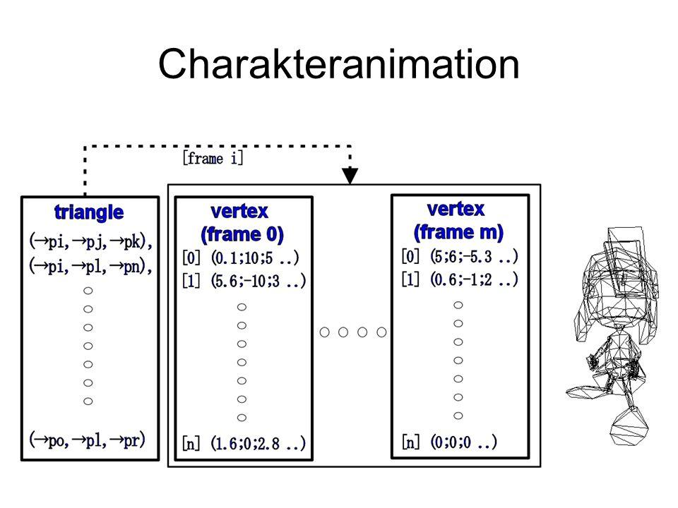 Charakteranimation