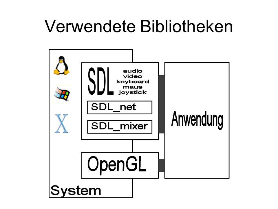 Verwendete Bibliotheken