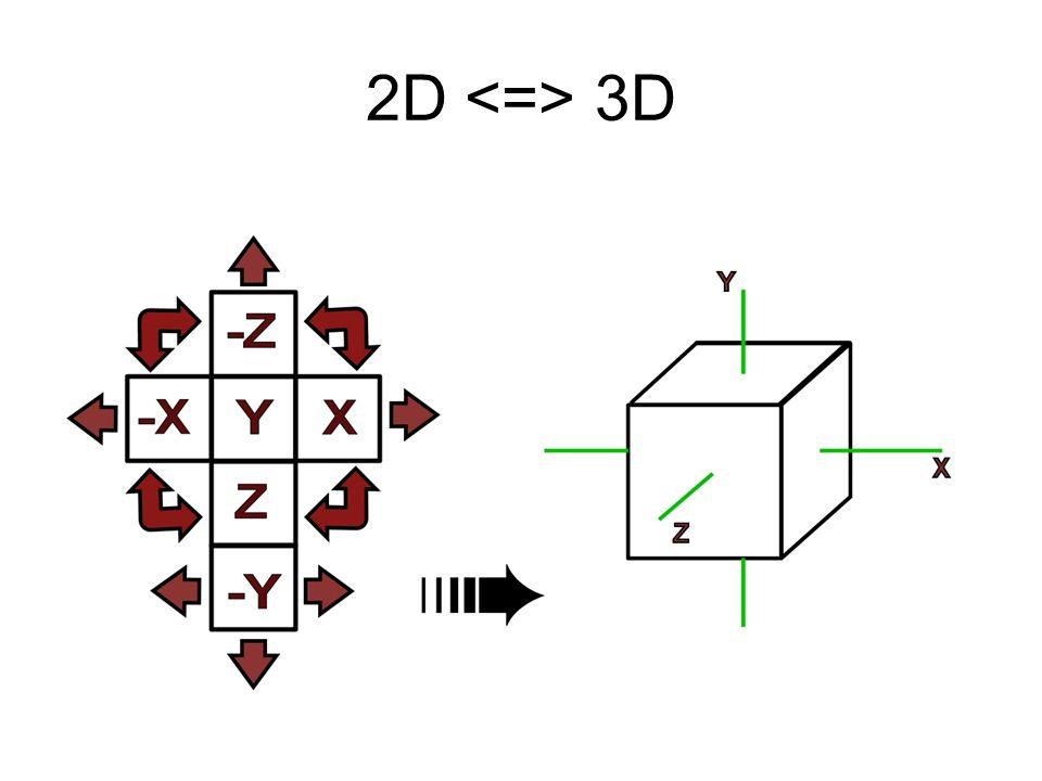 2D 3D