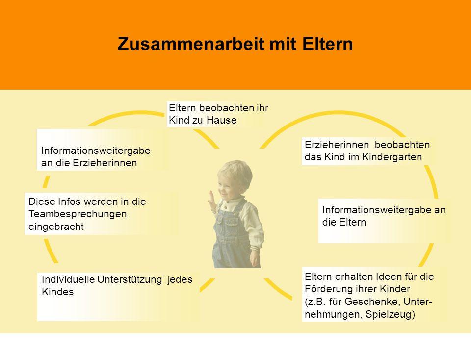 Erzieherinnen beobachten das Kind im Kindergarten Informationsweitergabe an die Eltern Eltern erhalten Ideen für die Förderung ihrer Kinder (z.B. für