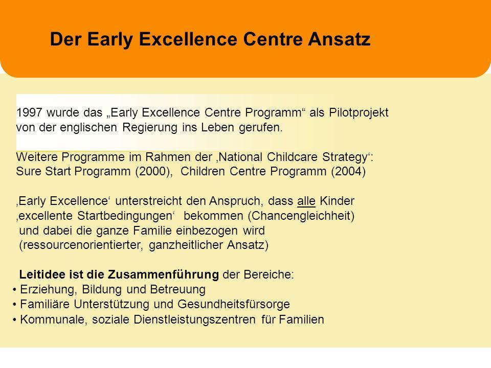 """Der Early Excellence Centre Ansatz 1997 wurde das """"Early Excellence Centre Programm"""" als Pilotprojekt von der englischen Regierung ins Leben gerufen."""