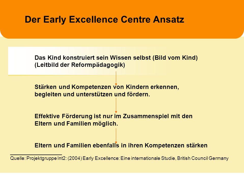 Der Early Excellence Centre Ansatz Das Kind konstruiert sein Wissen selbst (Bild vom Kind) (Leitbild der Reformpädagogik) Stärken und Kompetenzen von