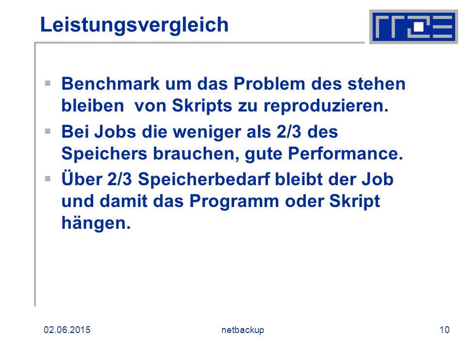 02.06.2015netbackup10 Leistungsvergleich  Benchmark um das Problem des stehen bleiben von Skripts zu reproduzieren.  Bei Jobs die weniger als 2/3 de