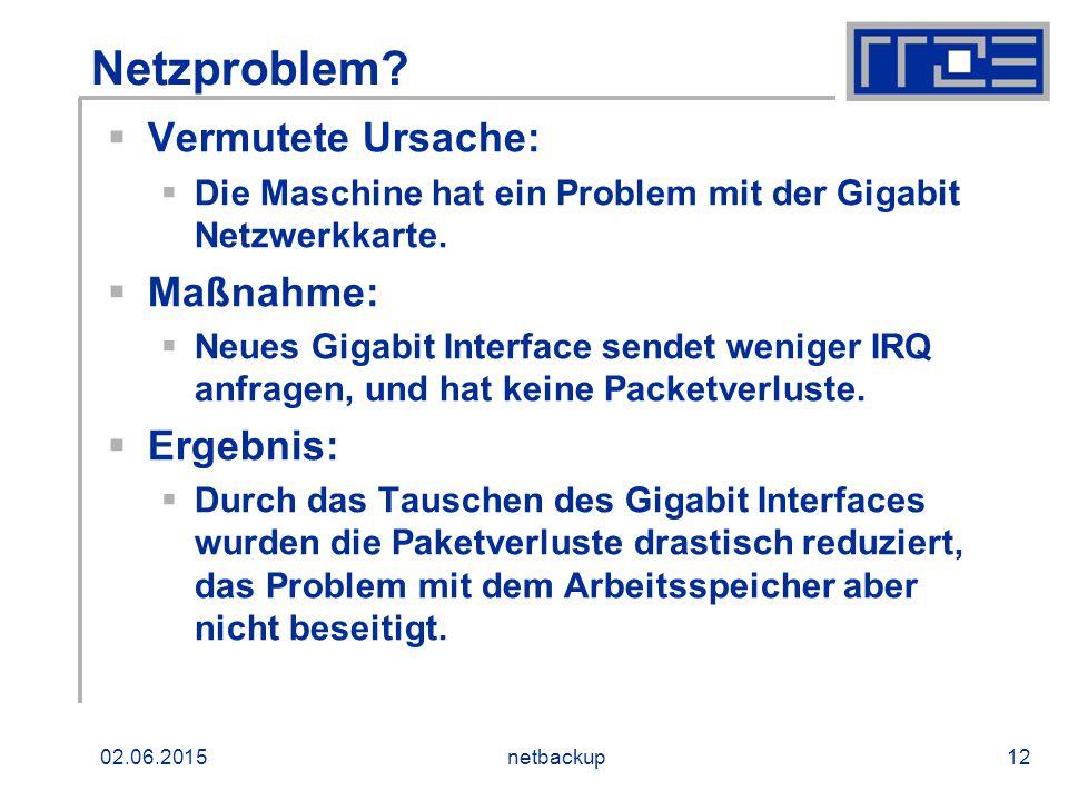 02.06.2015netbackup12 Netzproblem?  Vermutete Ursache:  Die Maschine hat ein Problem mit der Gigabit Netzwerkkarte.  Maßnahme:  Neues Gigabit Inte