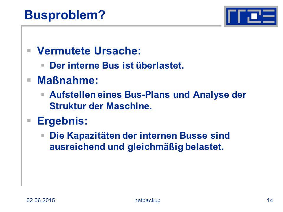 02.06.2015netbackup14 Busproblem?  Vermutete Ursache:  Der interne Bus ist überlastet.  Maßnahme:  Aufstellen eines Bus-Plans und Analyse der Stru