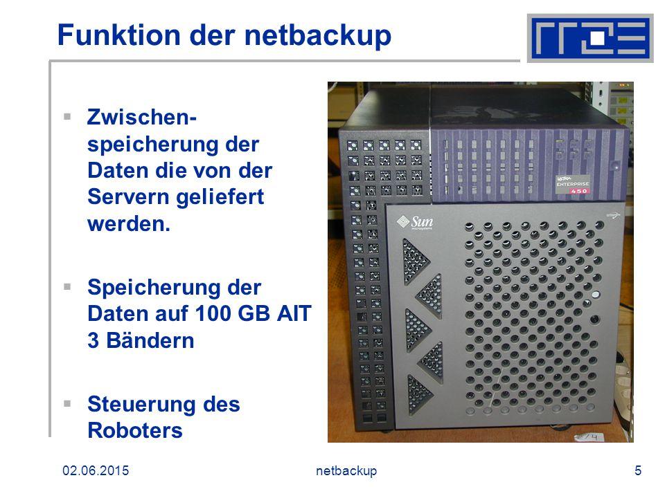 02.06.2015netbackup5 Funktion der netbackup  Zwischen- speicherung der Daten die von der Servern geliefert werden.  Speicherung der Daten auf 100 GB