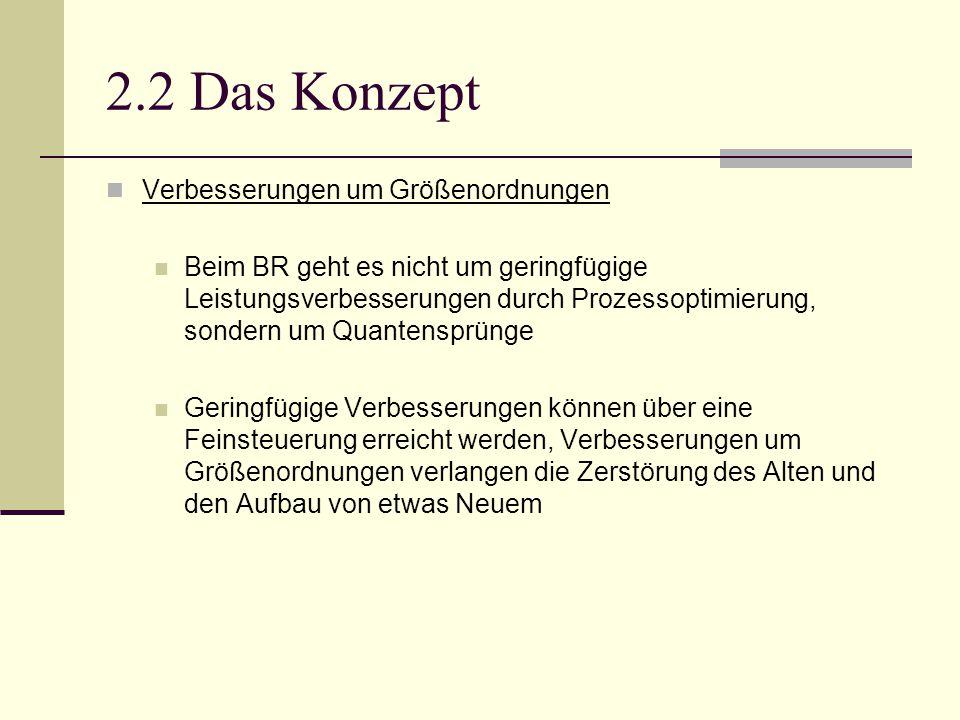 2.2 Das Konzept Verbesserungen um Größenordnungen Beim BR geht es nicht um geringfügige Leistungsverbesserungen durch Prozessoptimierung, sondern um Q