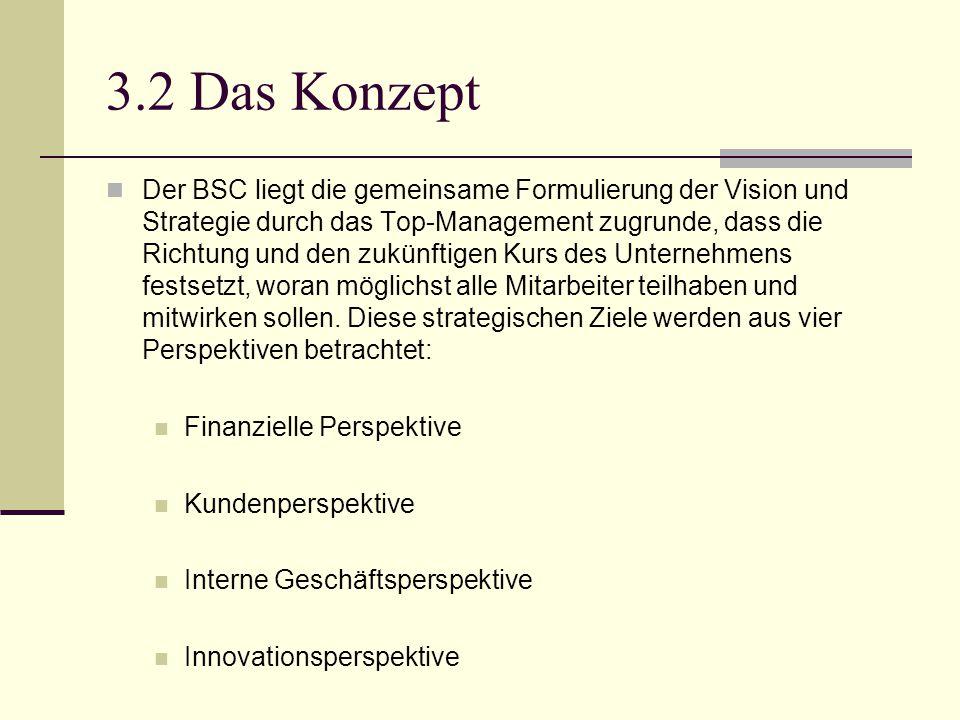 3.2 Das Konzept Der BSC liegt die gemeinsame Formulierung der Vision und Strategie durch das Top-Management zugrunde, dass die Richtung und den zukünf
