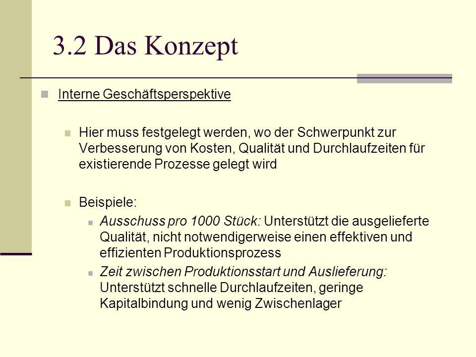 3.2 Das Konzept Interne Geschäftsperspektive Hier muss festgelegt werden, wo der Schwerpunkt zur Verbesserung von Kosten, Qualität und Durchlaufzeiten