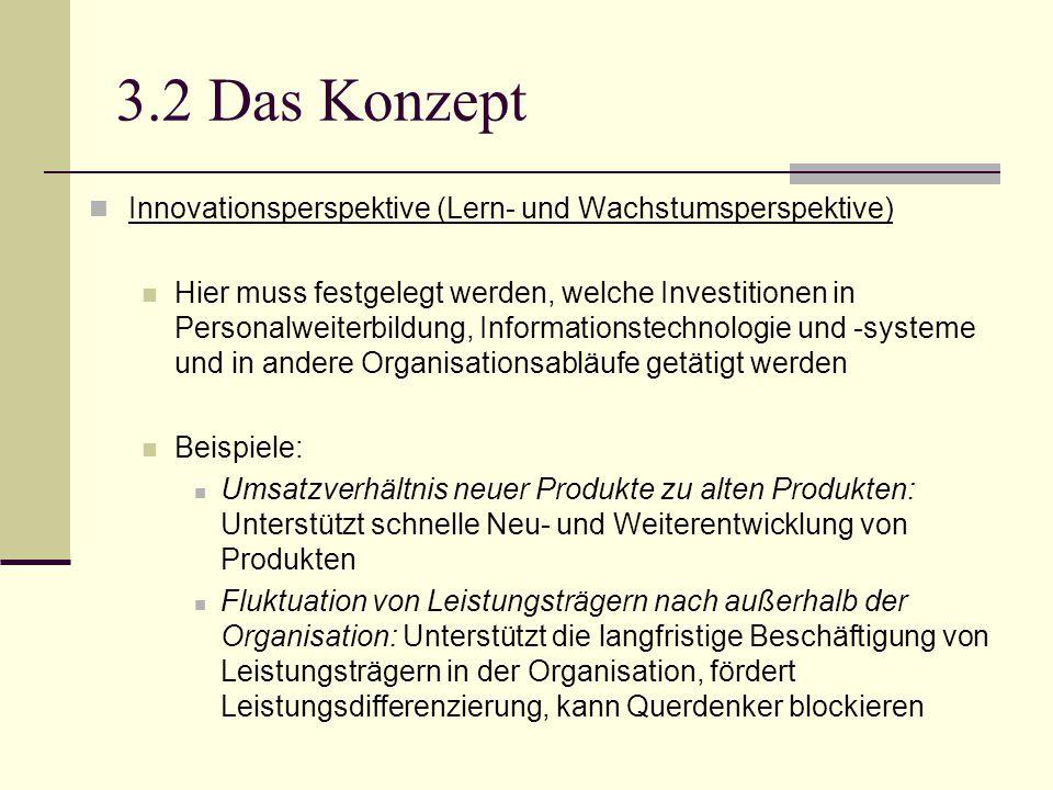 3.2 Das Konzept Innovationsperspektive (Lern- und Wachstumsperspektive) Hier muss festgelegt werden, welche Investitionen in Personalweiterbildung, In