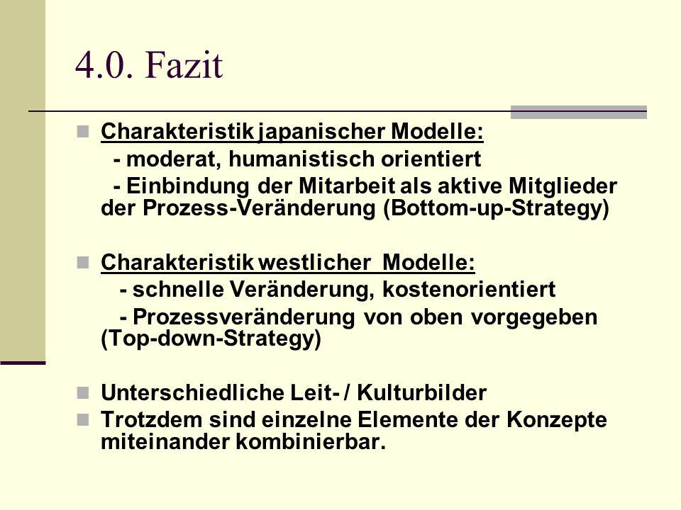 4.0. Fazit Charakteristik japanischer Modelle: - moderat, humanistisch orientiert - Einbindung der Mitarbeit als aktive Mitglieder der Prozess-Verände