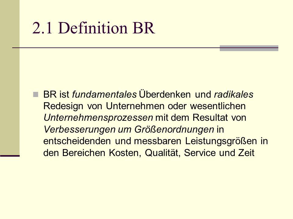 2.1 Definition BR BR ist fundamentales Überdenken und radikales Redesign von Unternehmen oder wesentlichen Unternehmensprozessen mit dem Resultat von