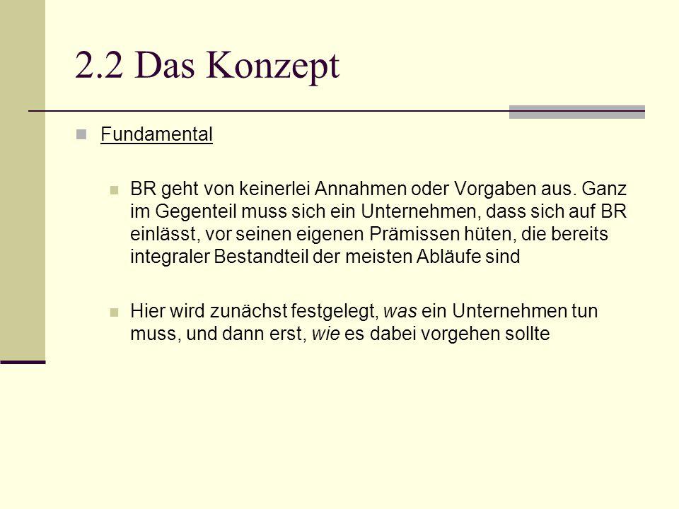 2.2 Das Konzept Fundamental BR geht von keinerlei Annahmen oder Vorgaben aus. Ganz im Gegenteil muss sich ein Unternehmen, dass sich auf BR einlässt,