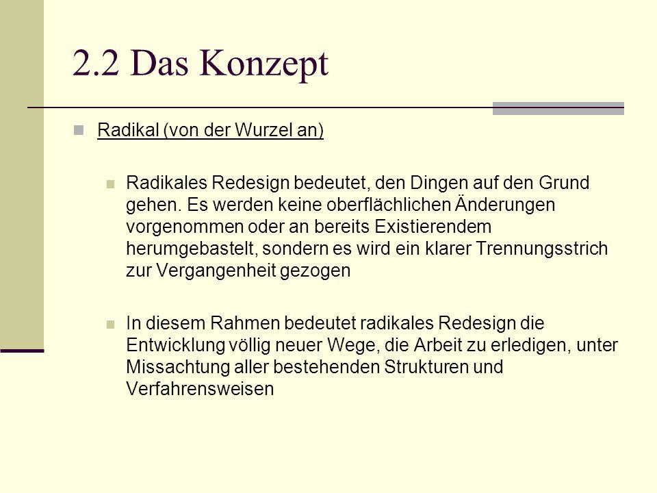 2.2 Das Konzept Radikal (von der Wurzel an) Radikales Redesign bedeutet, den Dingen auf den Grund gehen. Es werden keine oberflächlichen Änderungen vo
