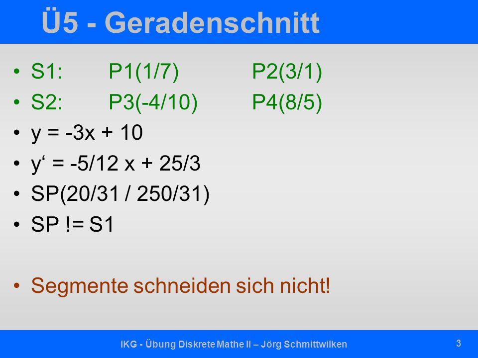 IKG - Übung Diskrete Mathe II – Jörg Schmittwilken 3 Ü5 - Geradenschnitt S1: P1(1/7)P2(3/1) S2: P3(-4/10)P4(8/5) y = -3x + 10 y' = -5/12 x + 25/3 SP(20/31 / 250/31) SP != S1 Segmente schneiden sich nicht!