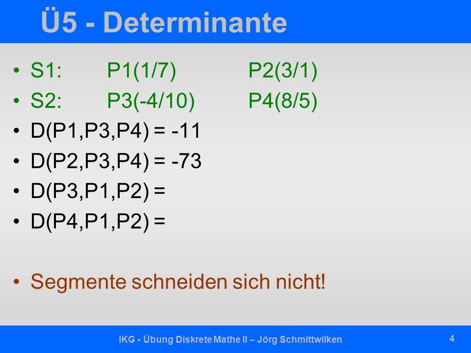 IKG - Übung Diskrete Mathe II – Jörg Schmittwilken 5 Scan-Line T = Endpunkte der Segmente von S nach x-Koordinaten sortiert (Haltepunkte) L = leer // aktive Segmente von S while T = leer do bestimme und entferne den nächsten Punkt p ε T x ist x-Koordinate von p case: p ist linker Endpunkt von s fuege_ein(s,x,L) sl = vorgaenger(s,x,L); sr = nachfolger(s,x,L); schnitt(sl,s,T); schnitt(s,sr,T); p ist rechter Endpunkt von s sl = vorgaenger(s,x,L); sr = nachfolger(s,x,L) entferne(s,x,L); schnitt(sl,sr,T) p ist Schnittpunkt von s und t vertausche(s,t,L,x) // t < s sl = vorgaenger(t,x,L); sr = nachfolger(s,x,L) schnitt(sl,t,T); schnitt(s,sr,T)