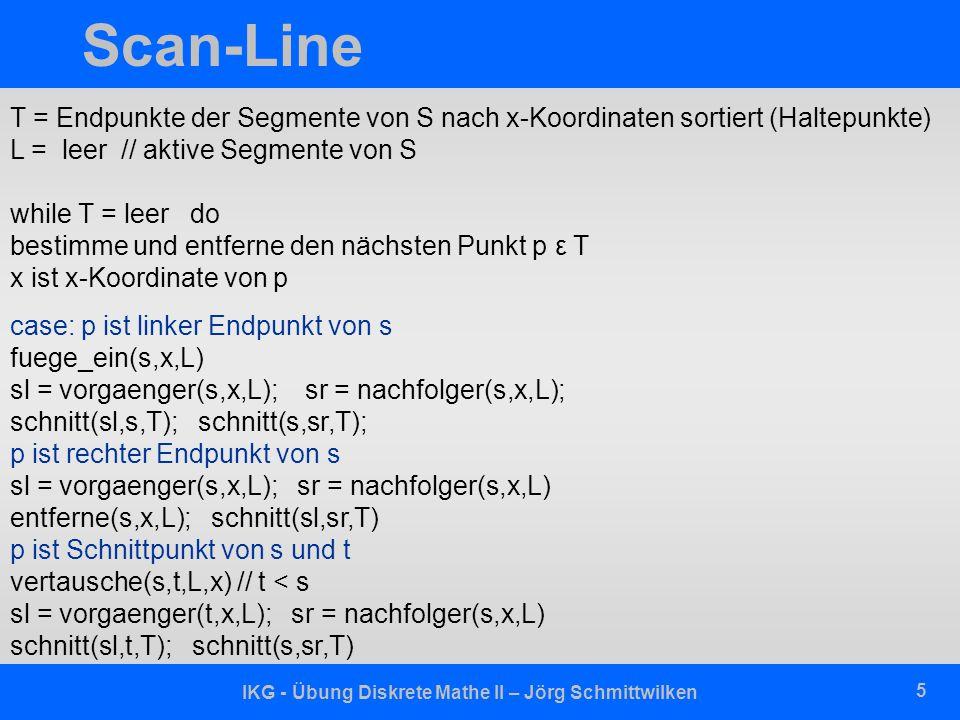 IKG - Übung Diskrete Mathe II – Jörg Schmittwilken 5 Scan-Line T = Endpunkte der Segmente von S nach x-Koordinaten sortiert (Haltepunkte) L = leer //