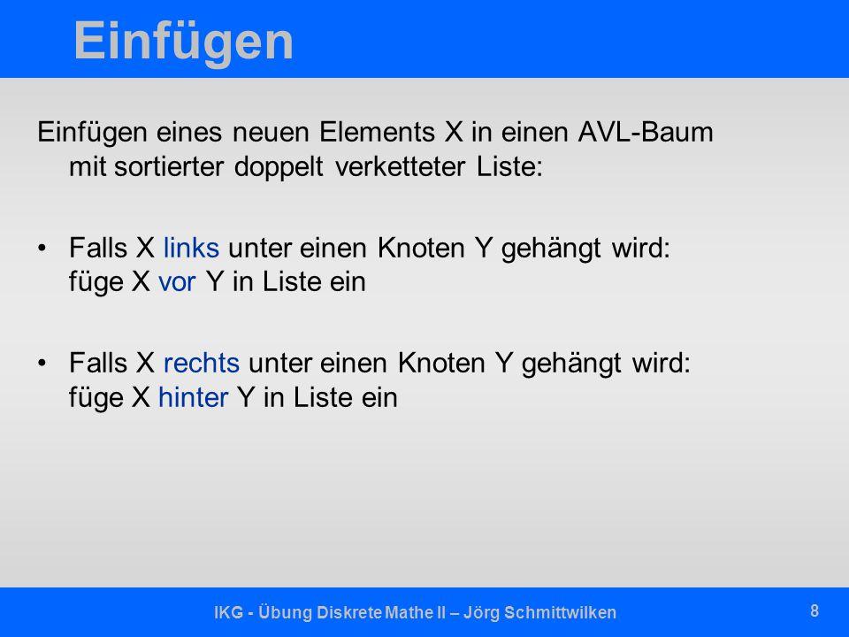 IKG - Übung Diskrete Mathe II – Jörg Schmittwilken 8 Einfügen Einfügen eines neuen Elements X in einen AVL-Baum mit sortierter doppelt verketteter Liste: Falls X links unter einen Knoten Y gehängt wird: füge X vor Y in Liste ein Falls X rechts unter einen Knoten Y gehängt wird: füge X hinter Y in Liste ein