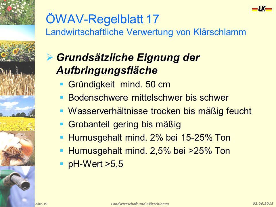 Landwirtschaft und Klärschlamm Abt. VI 02.06.2015 ÖWAV-Regelblatt 17 Landwirtschaftliche Verwertung von Klärschlamm  Grundsätzliche Eignung der Aufbr