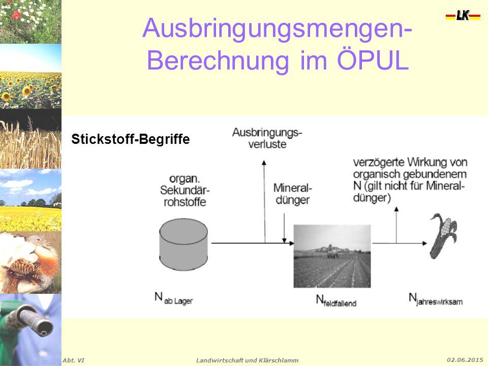 Landwirtschaft und Klärschlamm Abt. VI 02.06.2015 Ausbringungsmengen- Berechnung im ÖPUL Stickstoff-Begriffe