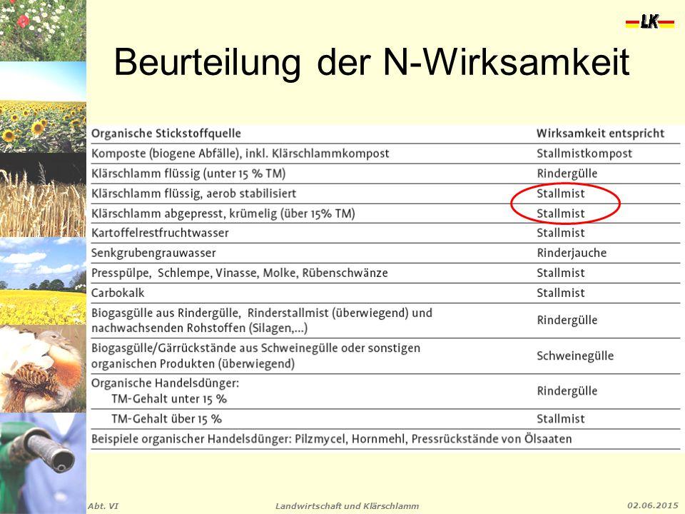 Landwirtschaft und Klärschlamm Abt. VI 02.06.2015 Beurteilung der N-Wirksamkeit