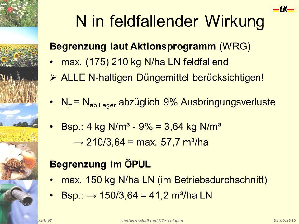 Landwirtschaft und Klärschlamm Abt. VI 02.06.2015 N in feldfallender Wirkung Begrenzung laut Aktionsprogramm (WRG) max. (175) 210 kg N/ha LN feldfalle