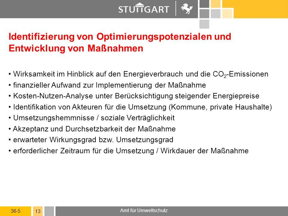 36-5 Amt für Umweltschutz 13 Identifizierung von Optimierungspotenzialen und Entwicklung von Maßnahmen Wirksamkeit im Hinblick auf den Energieverbrauc
