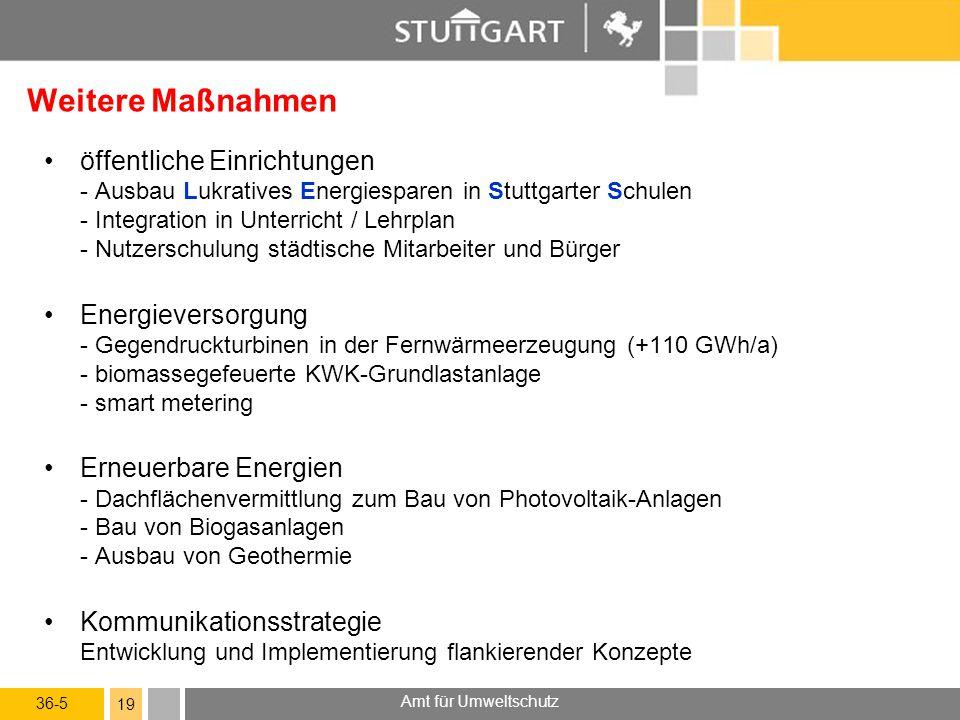 36-5 Amt für Umweltschutz 19 Weitere Maßnahmen öffentliche Einrichtungen - Ausbau Lukratives Energiesparen in Stuttgarter Schulen - Integration in Unterricht / Lehrplan - Nutzerschulung städtische Mitarbeiter und Bürger Energieversorgung - Gegendruckturbinen in der Fernwärmeerzeugung (+110 GWh/a) - biomassegefeuerte KWK-Grundlastanlage - smart metering Erneuerbare Energien - Dachflächenvermittlung zum Bau von Photovoltaik-Anlagen - Bau von Biogasanlagen - Ausbau von Geothermie Kommunikationsstrategie Entwicklung und Implementierung flankierender Konzepte