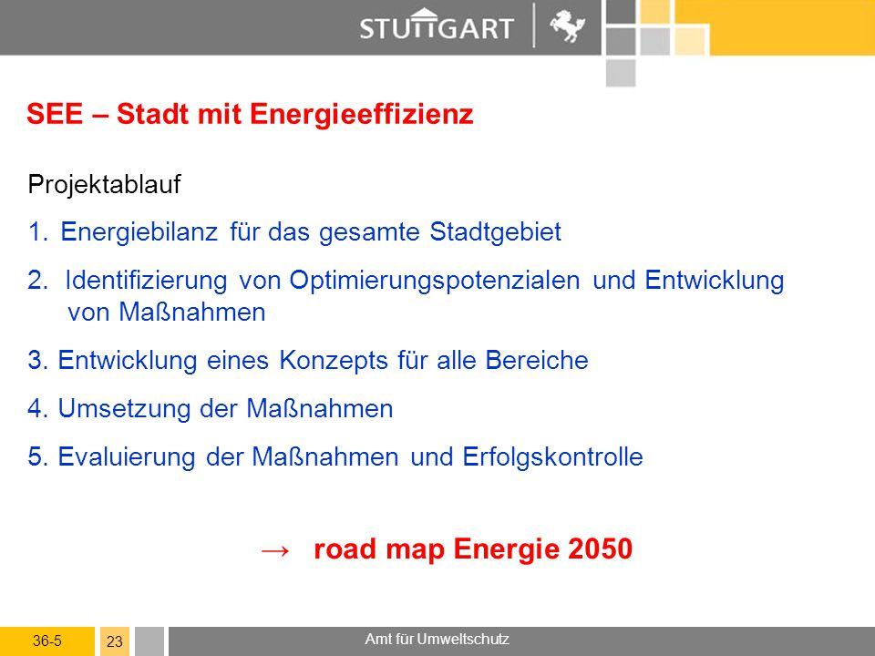 36-5 Amt für Umweltschutz 23 SEE – Stadt mit Energieeffizienz Projektablauf 1.Energiebilanz für das gesamte Stadtgebiet 2. Identifizierung von Optimie